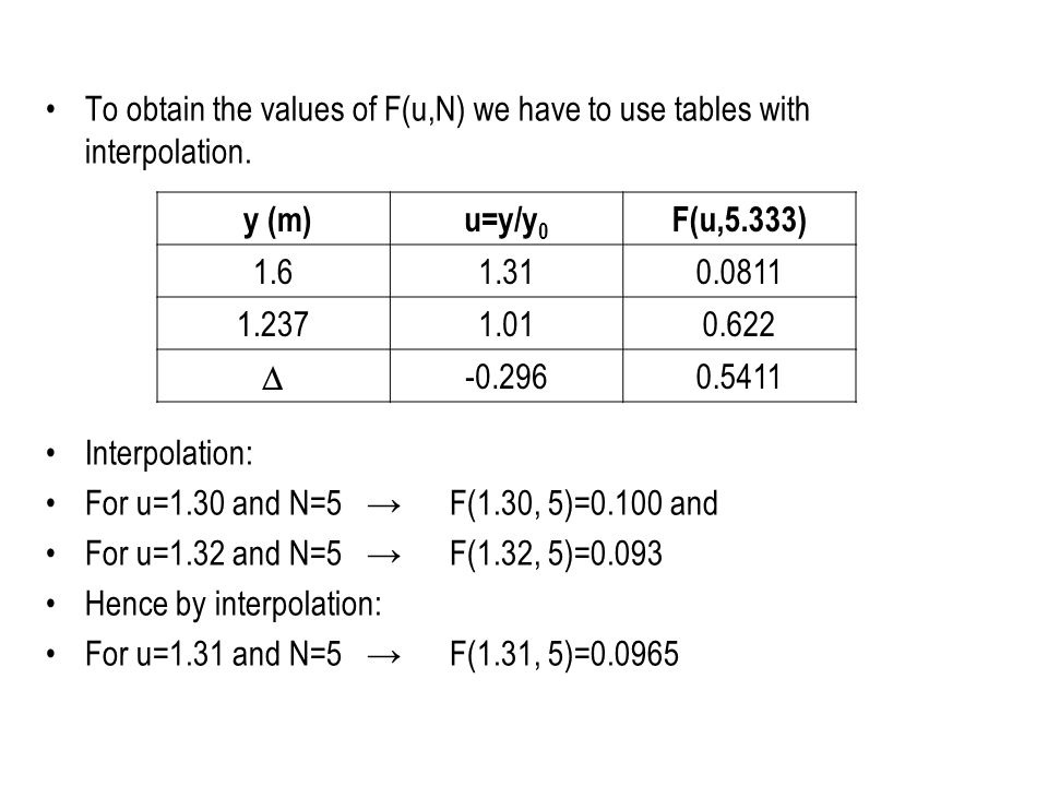 To obtain the values of F(u,N) we have to use tables with interpolation.