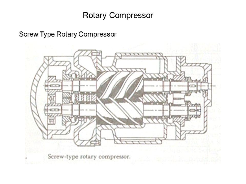 Rotary Compressor Screw Type Rotary Compressor