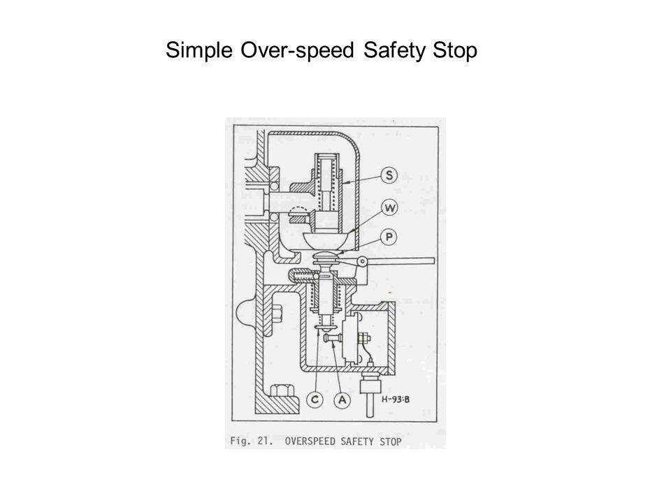 Simple Over-speed Safety Stop