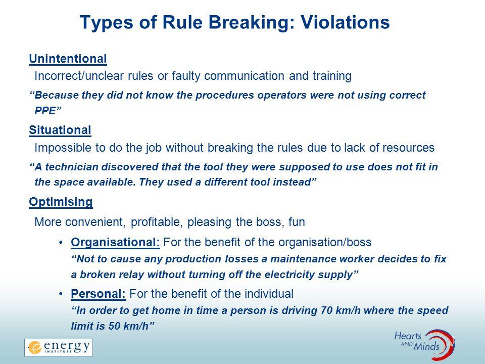 Types of Rule Breaking: Violations
