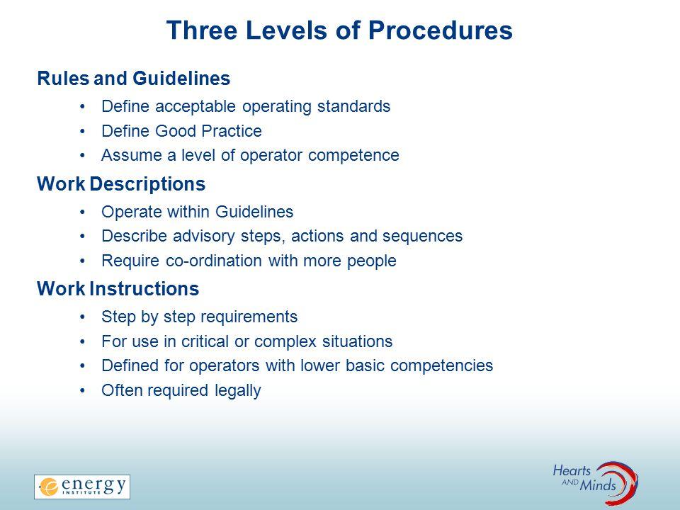 Three Levels of Procedures