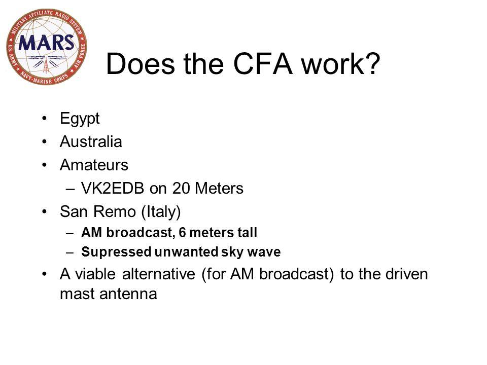 Does the CFA work Egypt Australia Amateurs VK2EDB on 20 Meters