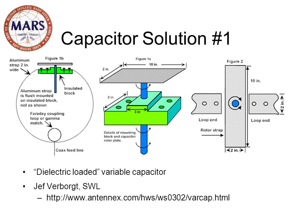 Capacitor Solution #1 Dielectric loaded variable capacitor