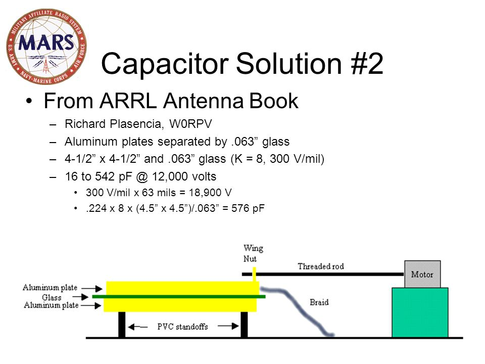 Capacitor Solution #2 From ARRL Antenna Book Richard Plasencia, W0RPV