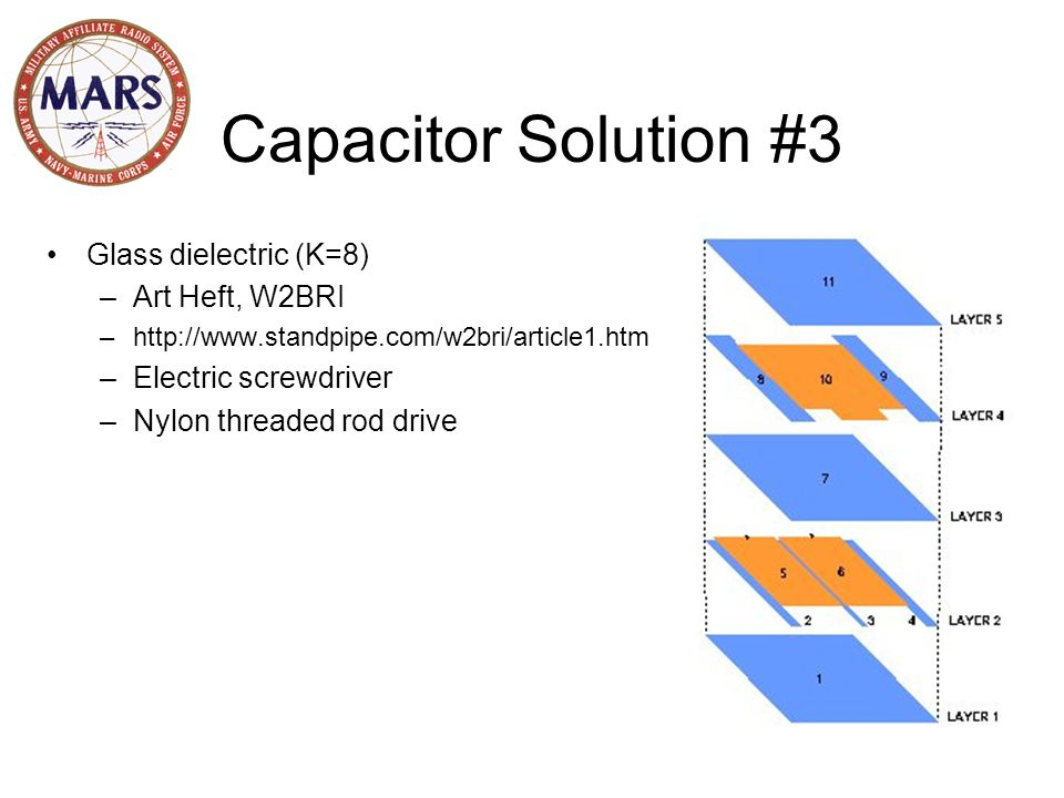 Capacitor Solution #3 Glass dielectric (K=8) Art Heft, W2BRI