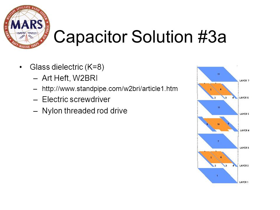 Capacitor Solution #3a Glass dielectric (K=8) Art Heft, W2BRI