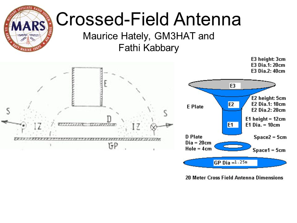 Crossed-Field Antenna Maurice Hately, GM3HAT and Fathi Kabbary