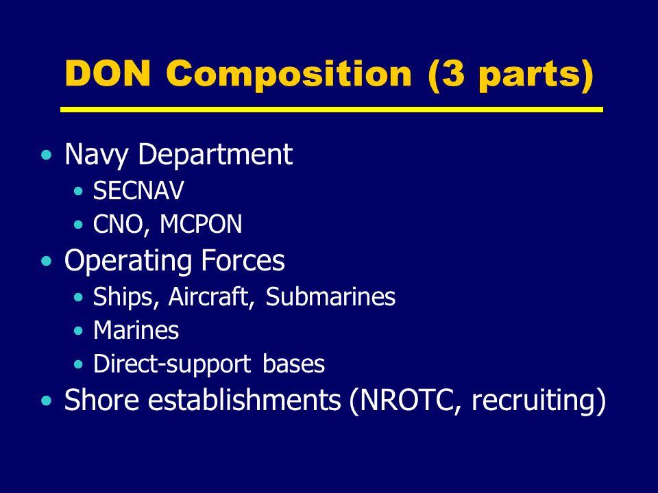 DON Composition (3 parts)