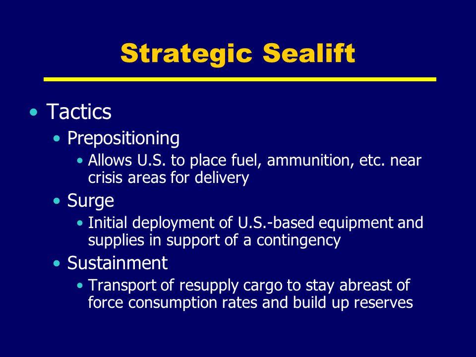 Strategic Sealift Tactics Prepositioning Surge Sustainment