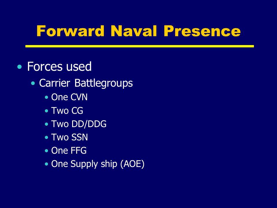 Forward Naval Presence