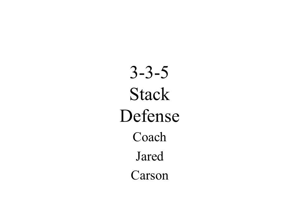 3-3-5 Stack Defense Coach Jared Carson
