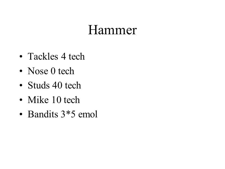 Hammer Tackles 4 tech Nose 0 tech Studs 40 tech Mike 10 tech