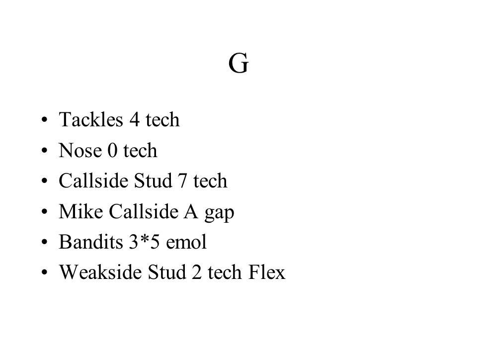 G Tackles 4 tech Nose 0 tech Callside Stud 7 tech Mike Callside A gap