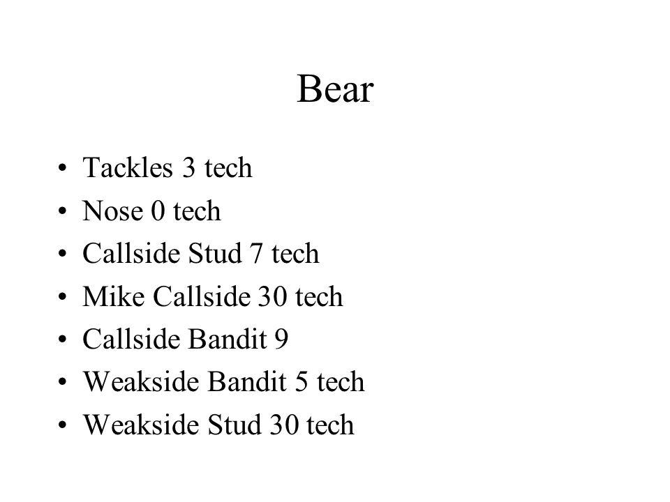 Bear Tackles 3 tech Nose 0 tech Callside Stud 7 tech