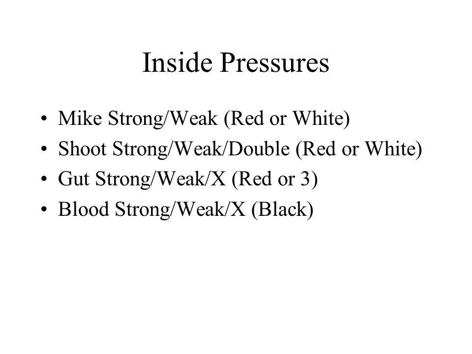 Inside Pressures Mike Strong/Weak (Red or White)