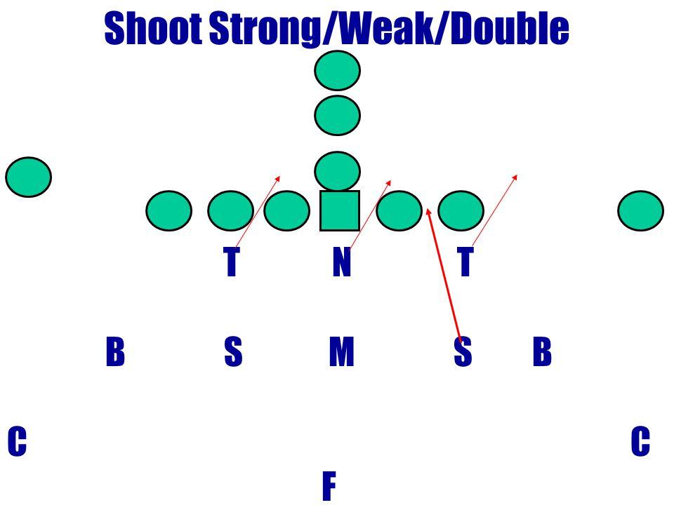 Shoot Strong/Weak/Double