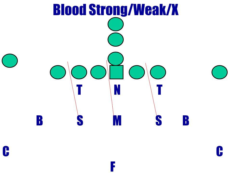Blood Strong/Weak/X T N T. B S M S B.