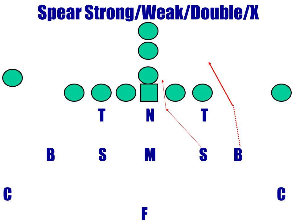 Spear Strong/Weak/Double/X