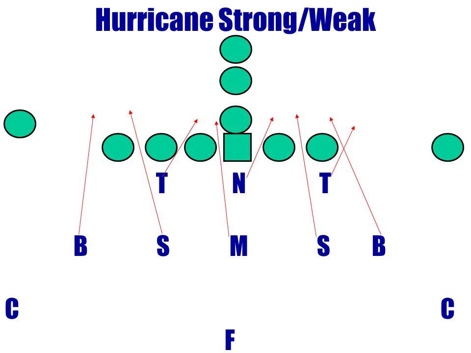 Hurricane Strong/Weak