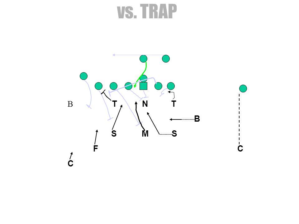 vs. TRAP B T N T. B. S M S. F C.