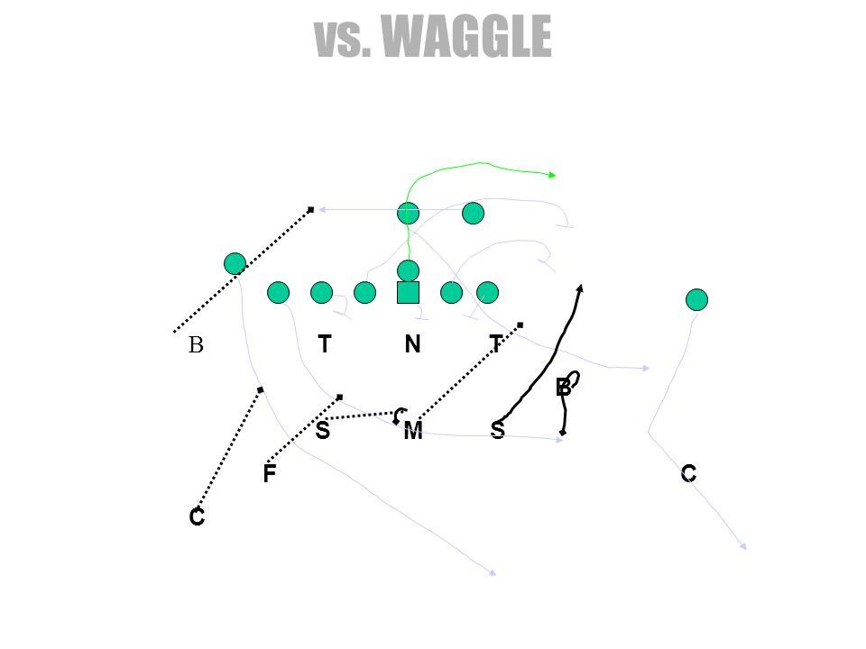 vs. WAGGLE B T N T. B. S M S.