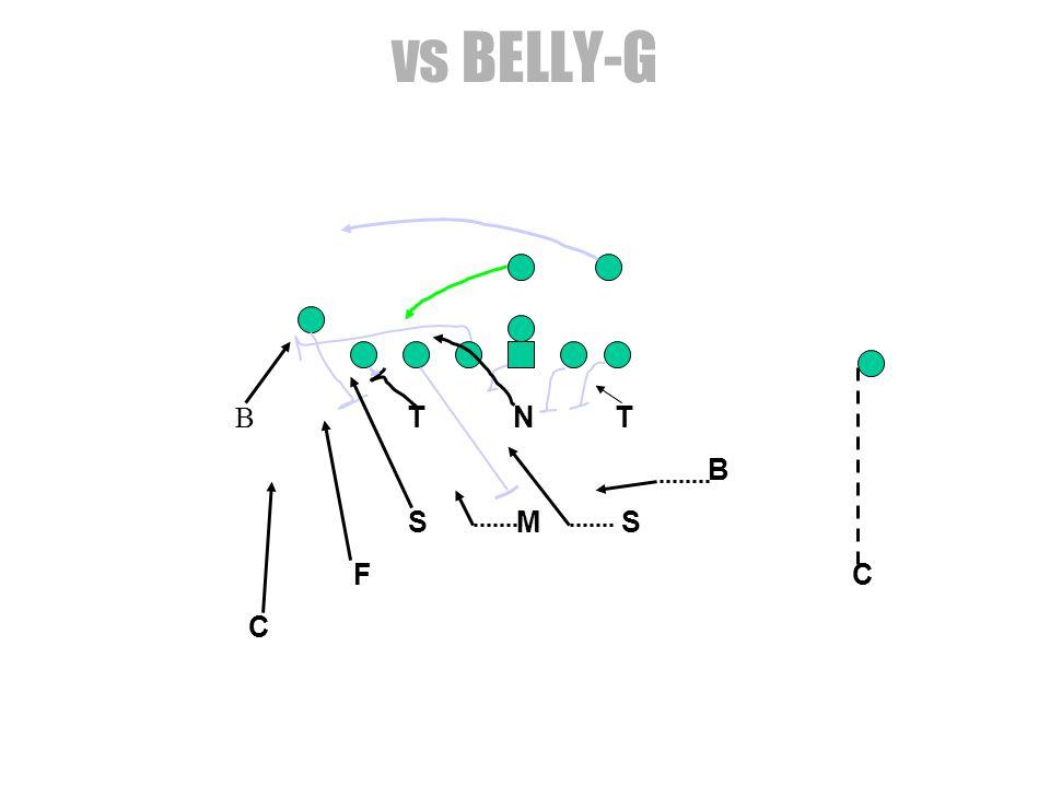 vs BELLY-G B T N T. B. S M S.