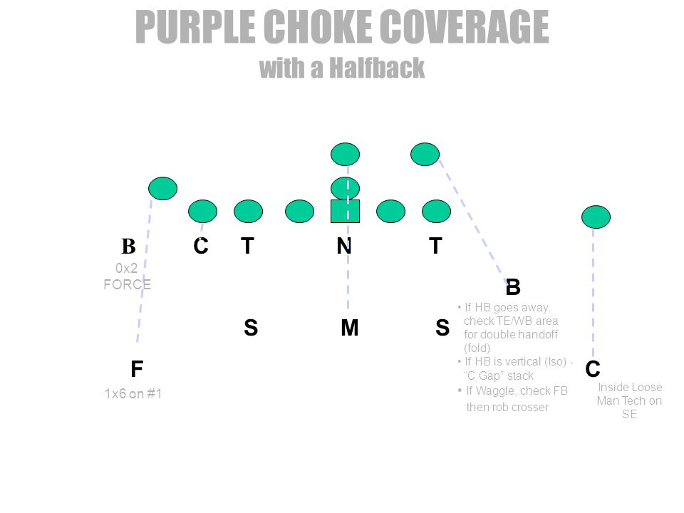 PURPLE CHOKE COVERAGE with a Halfback