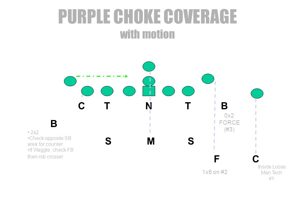PURPLE CHOKE COVERAGE with motion