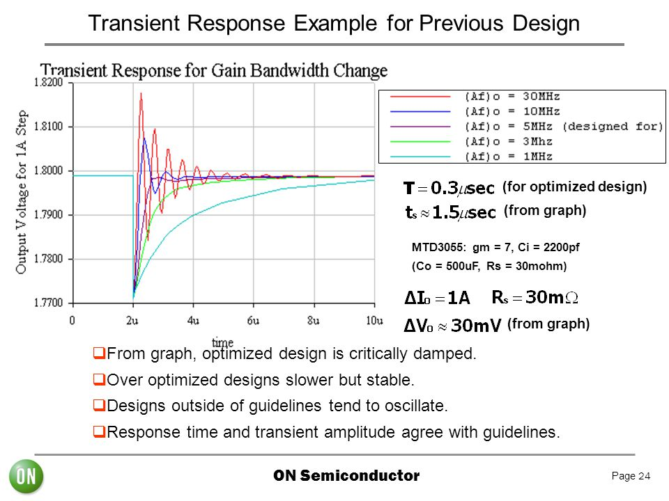 Transient Response Example for Previous Design