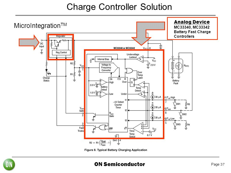 Charge Controller Solution