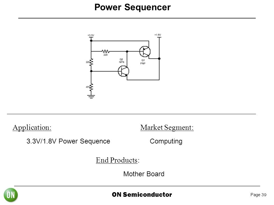 Power Sequencer Application: 3.3V/1.8V Power Sequence Market Segment: