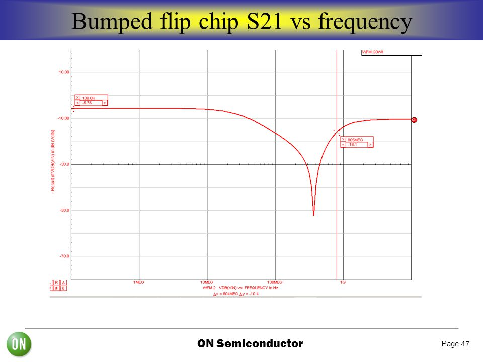 Bumped flip chip S21 vs frequency
