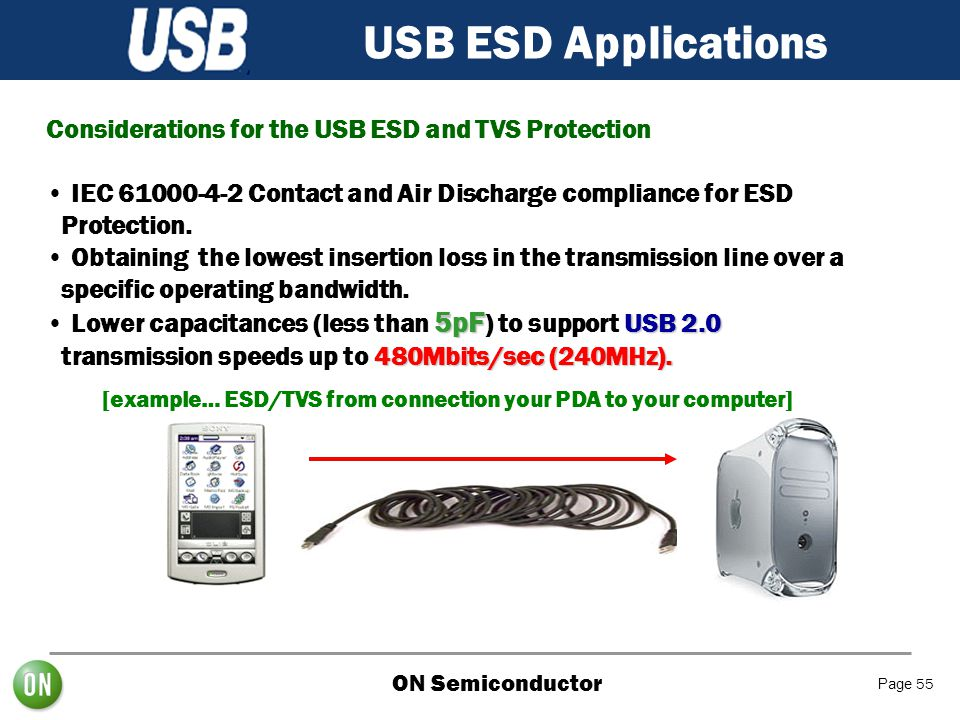 USB ESD Applications Considerations for the USB ESD and TVS Protection