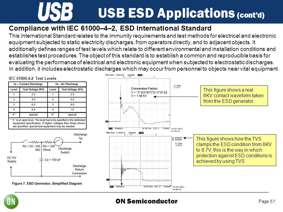 USB ESD Applications (cont'd)