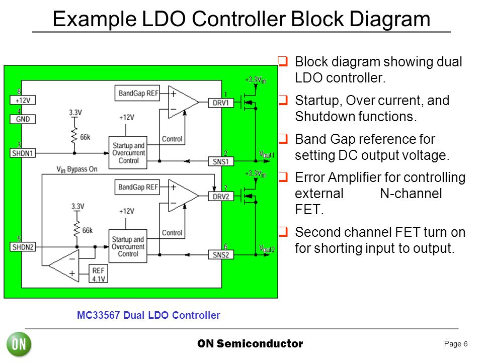 Example LDO Controller Block Diagram