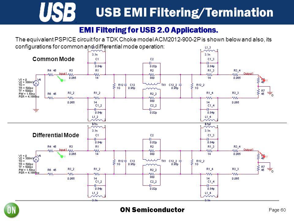 USB EMI Filtering/Termination