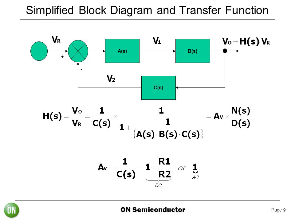 Simplified Block Diagram and Transfer Function