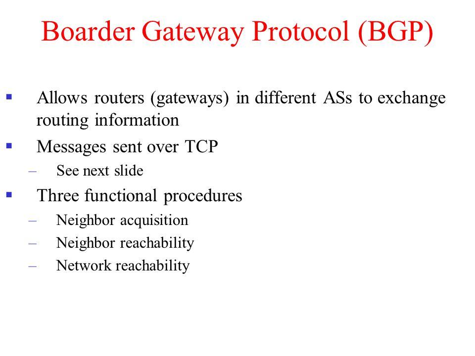 Boarder Gateway Protocol (BGP)