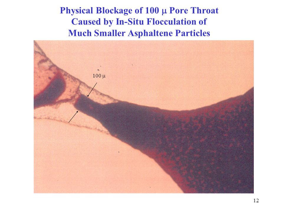 Physical Blockage of 100 m Pore Throat Caused by In-Situ Flocculation of Much Smaller Asphaltene Particles