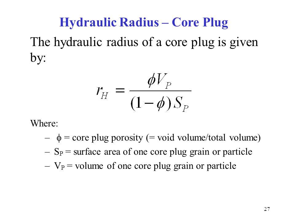 Hydraulic Radius – Core Plug