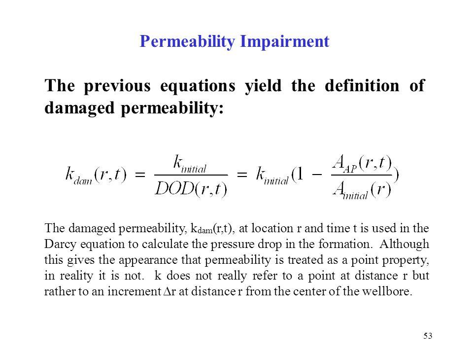 Permeability Impairment
