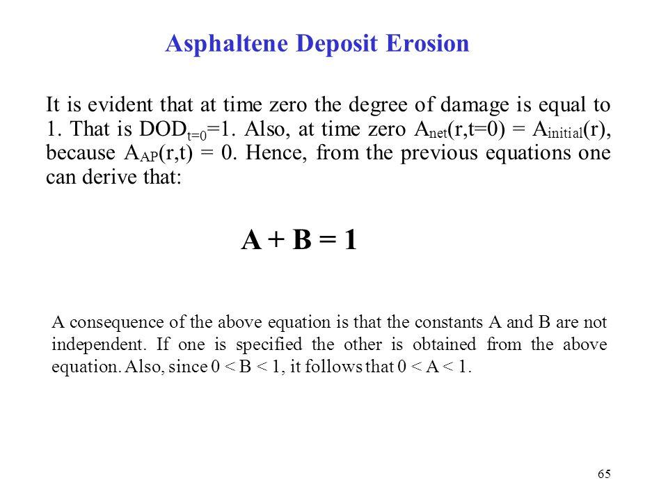 Asphaltene Deposit Erosion