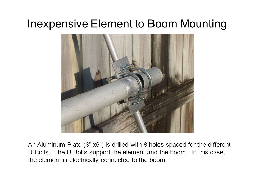Inexpensive Element to Boom Mounting