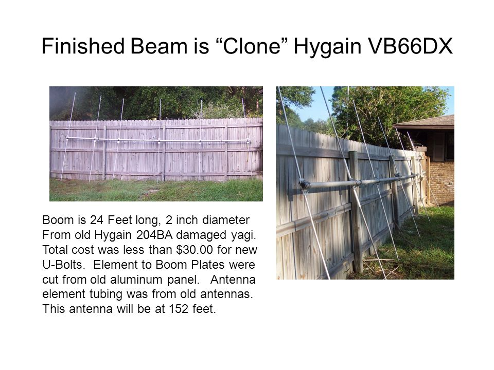 Finished Beam is Clone Hygain VB66DX