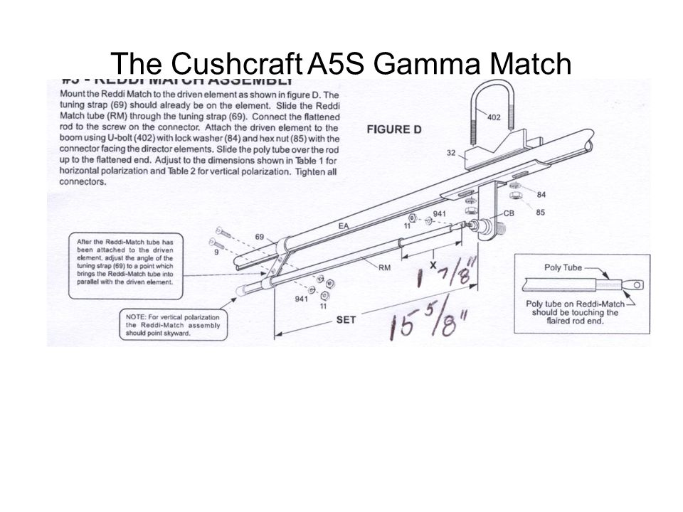 The Cushcraft A5S Gamma Match