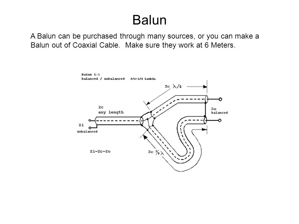 Balun A Balun can be purchased through many sources, or you can make a Balun out of Coaxial Cable.
