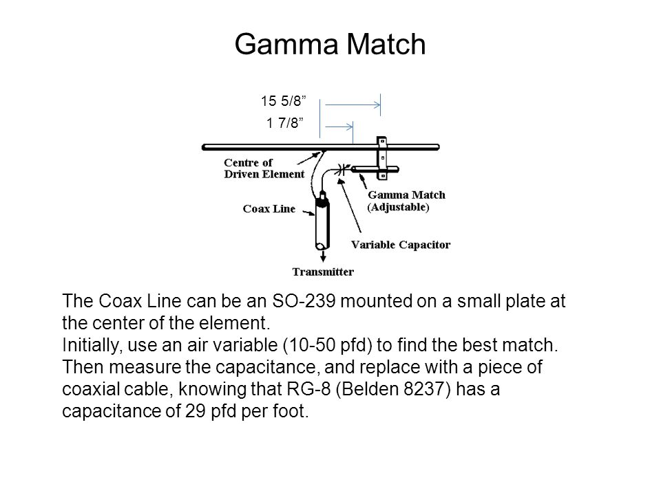 Gamma Match 15 5/8 1 7/8 The Coax Line can be an SO-239 mounted on a small plate at the center of the element.