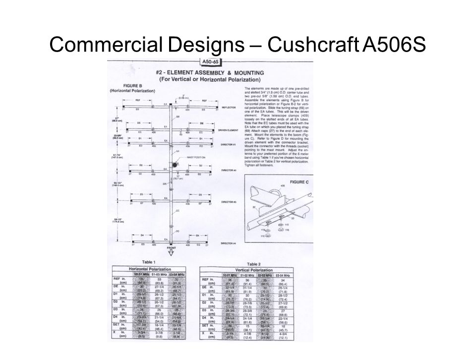 Commercial Designs – Cushcraft A506S