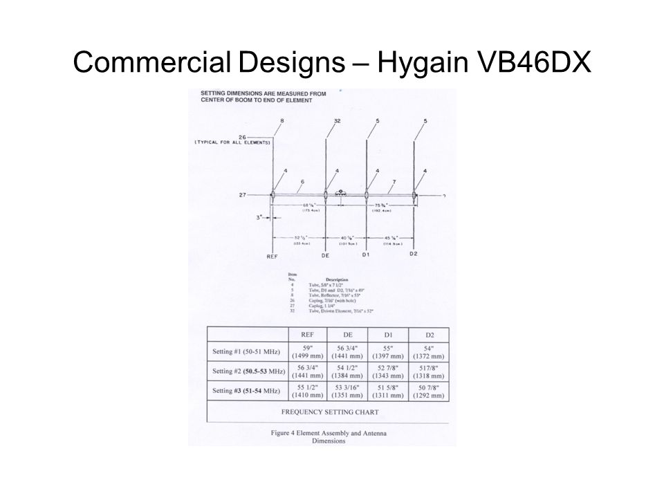 Commercial Designs – Hygain VB46DX