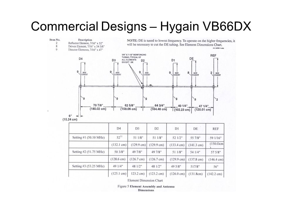 Commercial Designs – Hygain VB66DX